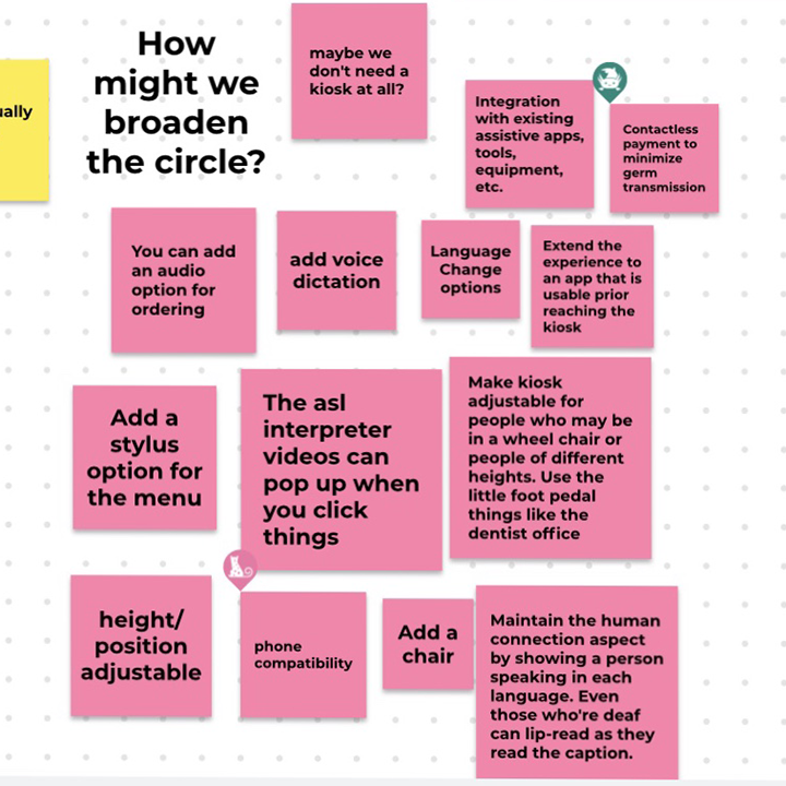 Sticky notes discussing how might we broaden the circle for kiosks,