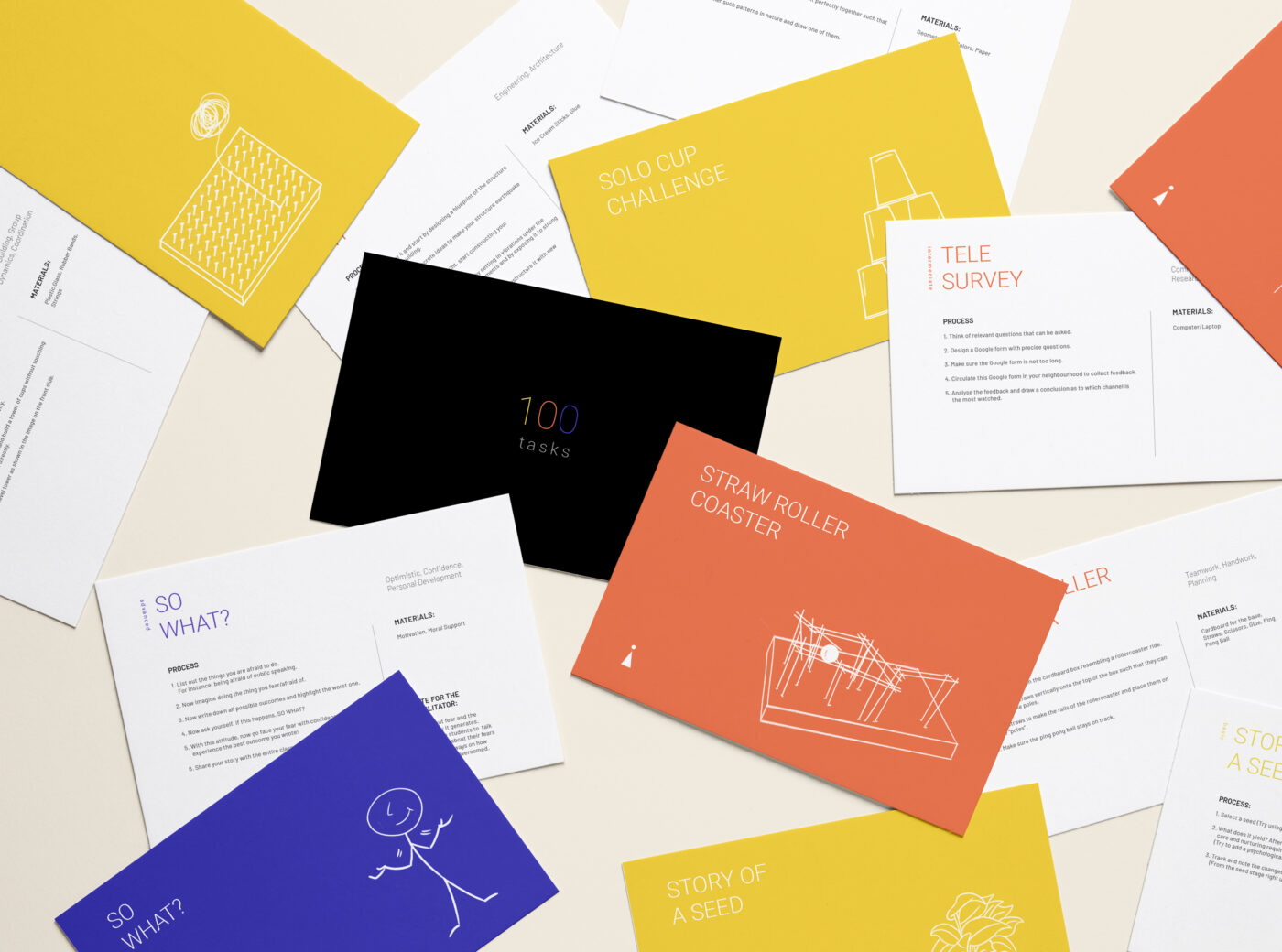 Post Cards describing multiple projects